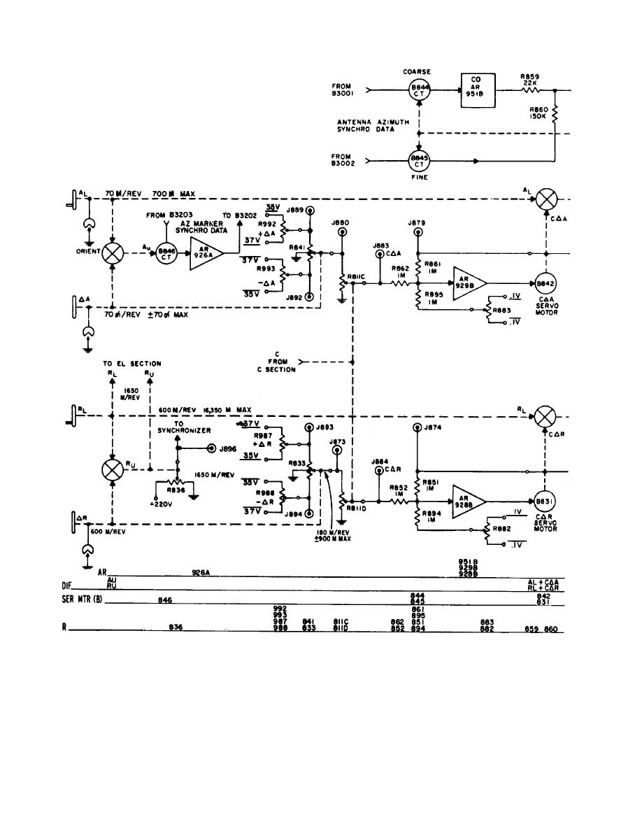 Ucf Computer Science Flow Chart for Pinterest