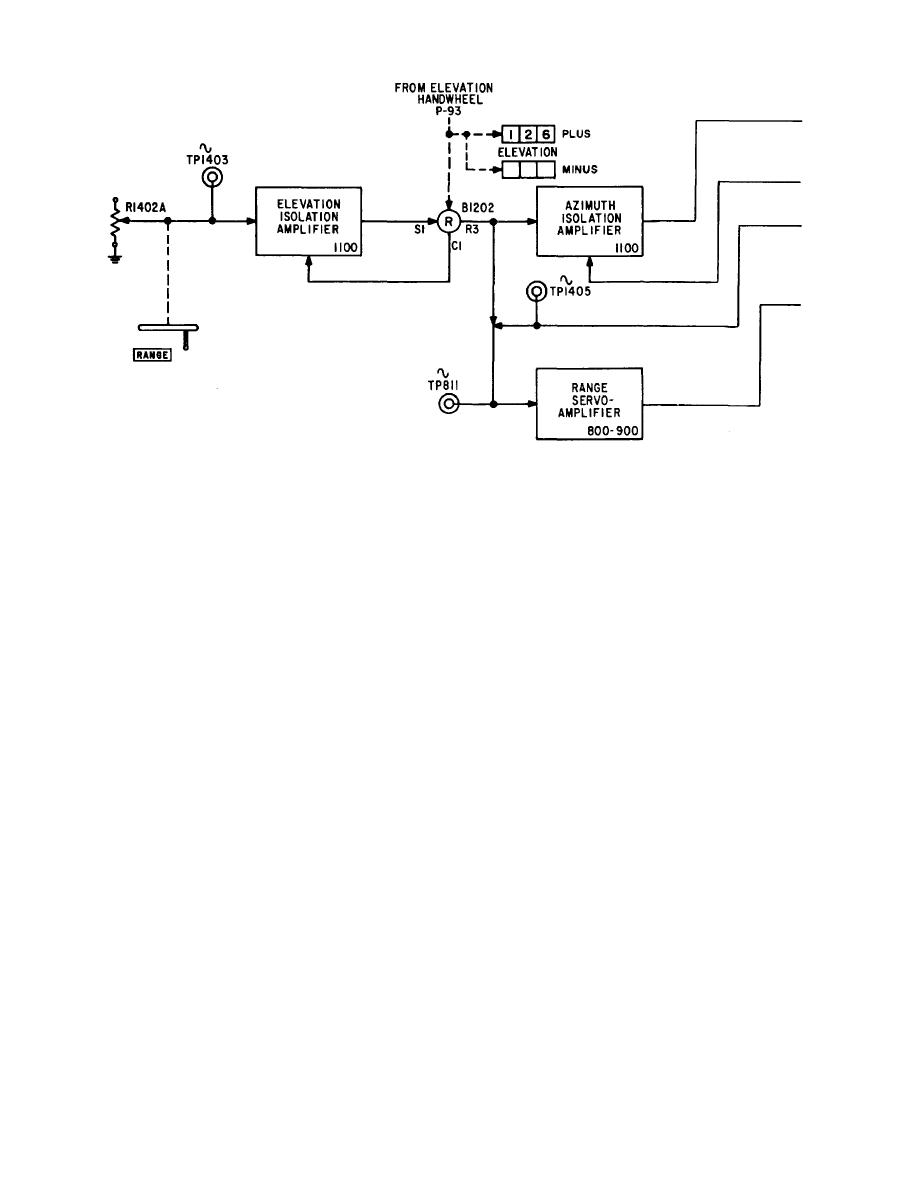 Figure 5 Computer System Block Diagram Back Of