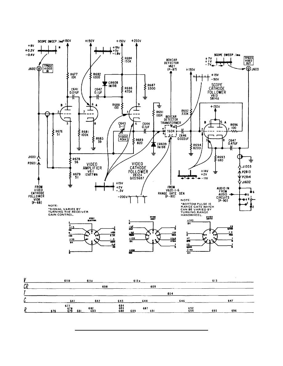 video and vertical deflection channels circuit diagram