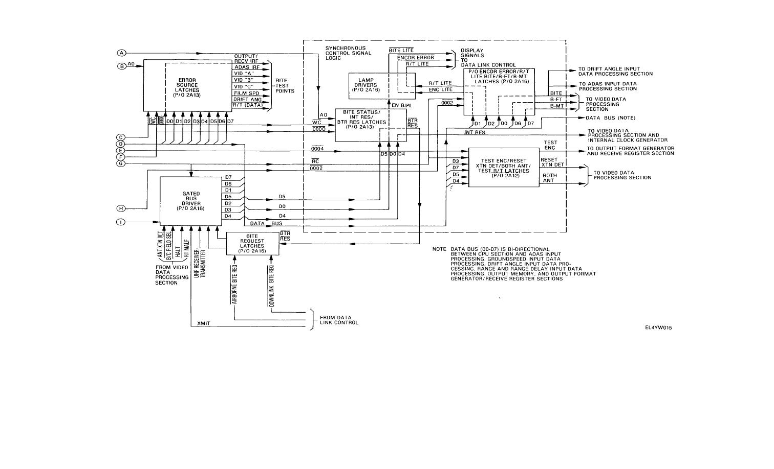 Block Diagram Cpu Wiring Library 1969 Pontiac Lemans Central Processing Unit Functional Sheet 2 Of